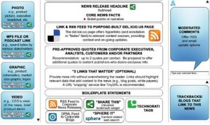 social media nota de prensa